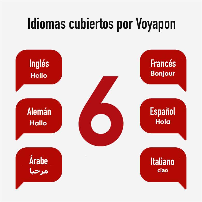 VOYAPON 対応言語数